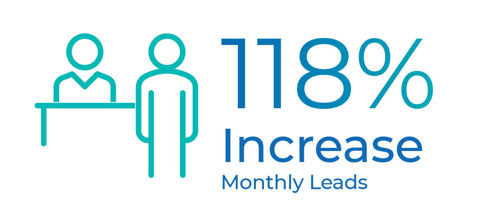 Monthly Leads